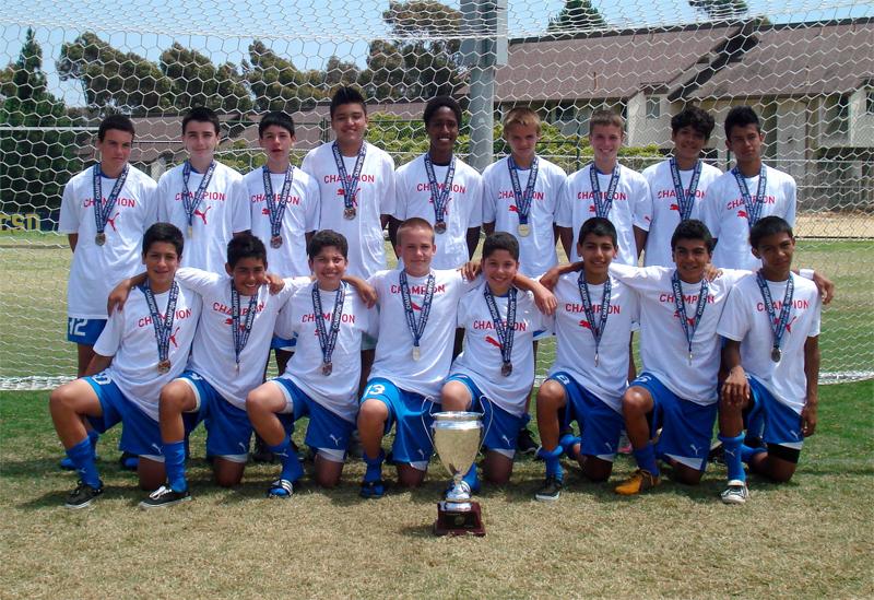 BU15 Champions